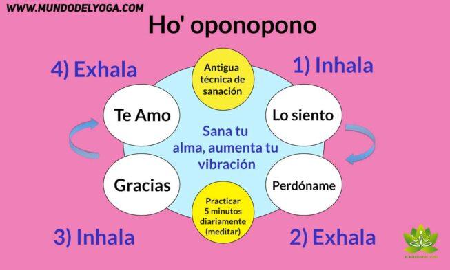 Manual De Herramientas Del Hooponopono El Mundo Del Yoga