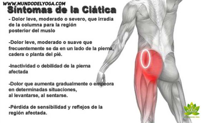 dolor en el abdomen y la pierna izquierda